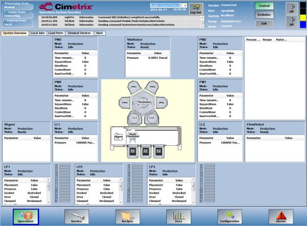 CIMControlFramework dashboard