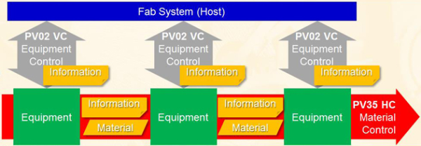 Fab System Host 1 resized 600