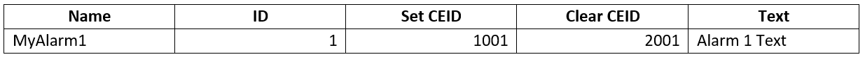 secsgem-documentation-3.png