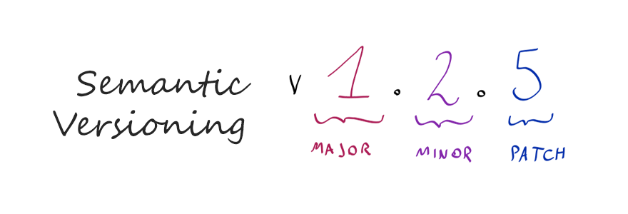semantic-versioning.png
