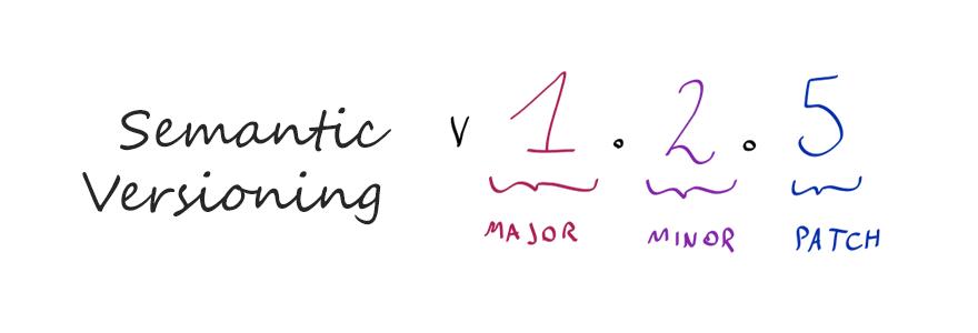 semantic-versioning.png